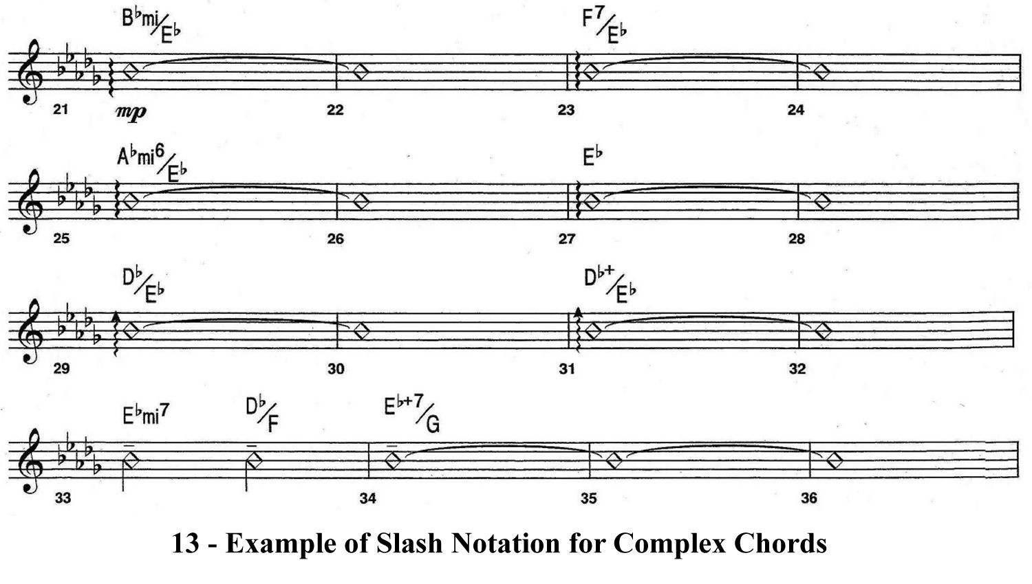 13-slash-notation-example